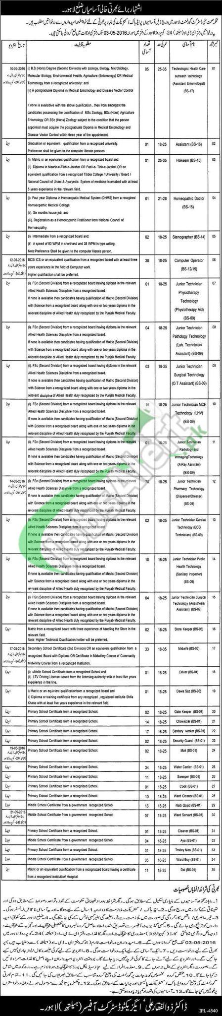 Health Dapartment Lahore Jobs