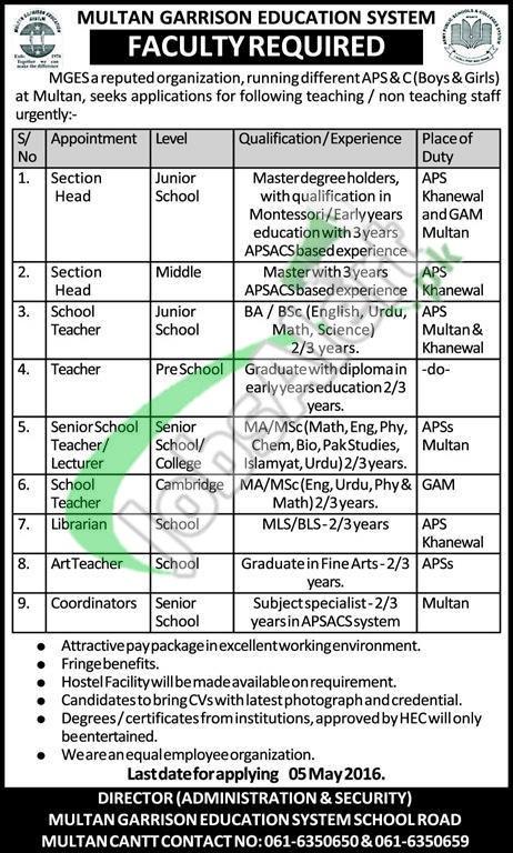 Army Public School Jobs