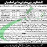 Career Offers in Nankana Sahib 2016 In District Govt For Naib Qasid Khakrob