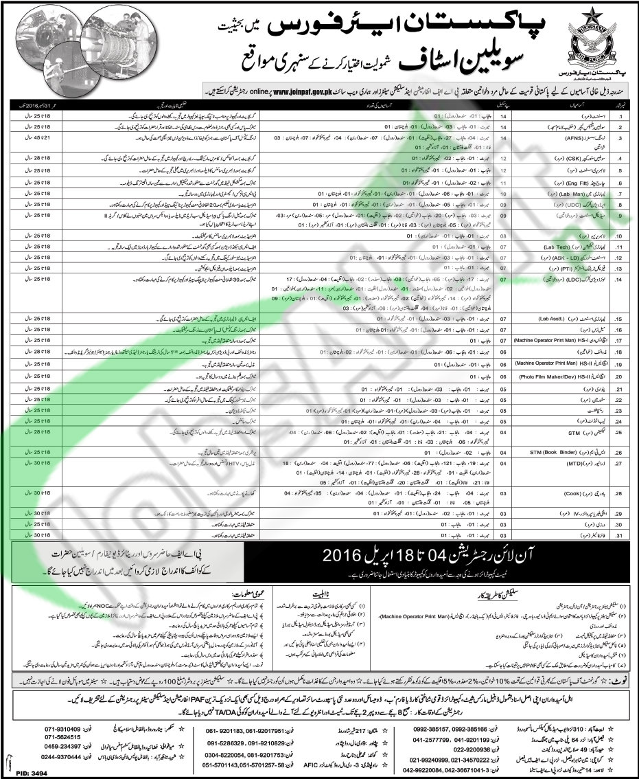 Recruitment Offers in Pakistan Air Force 2016 Latest Advertisement