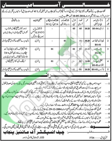 Recruitment Offers in Mines and Minerals Department Punjab 2016 For Driver