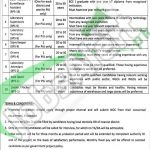 Situations Vacant in Peshawar Provincial TB Control Program April 2016 NTS Test Latest Add