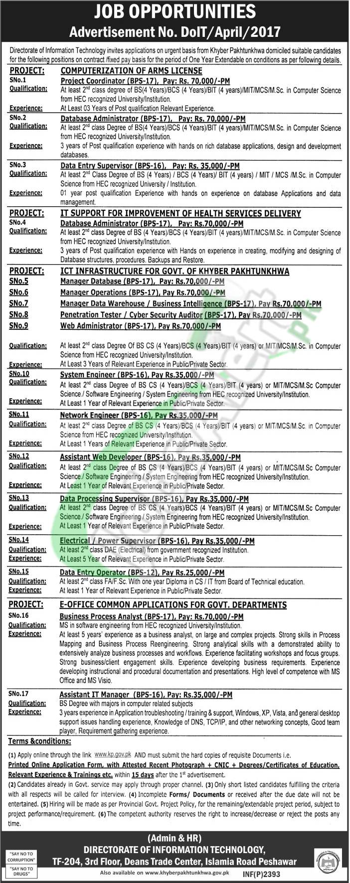 Directorate of Information Technology KPK Jobs