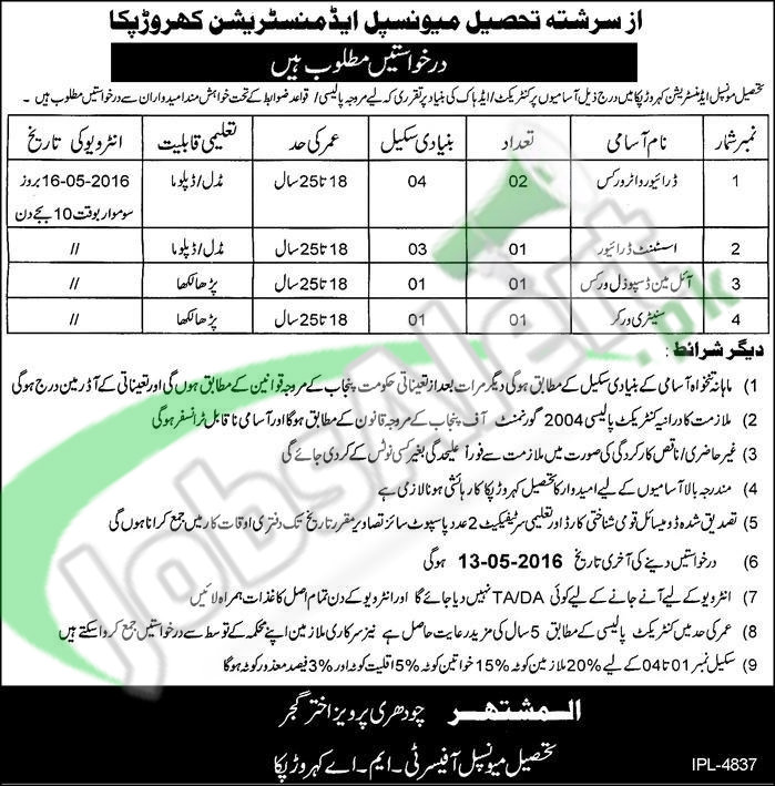 Situations Vacant in Tehsil Municipal Administration Kahror Pakka April 2016 For Driver Water Works Latest