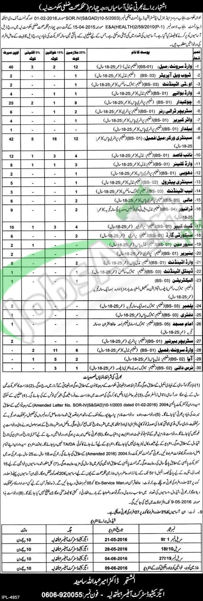 Situations Vacant in Health Department Layyah April 2016 Latest Add