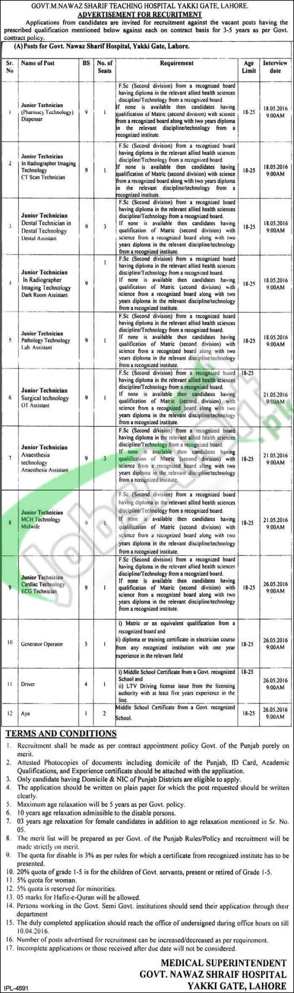 Situations Vacant in Lahore Govt M. Nawaz Sharif Teaching Hospital April 2016 Latest Advertisement