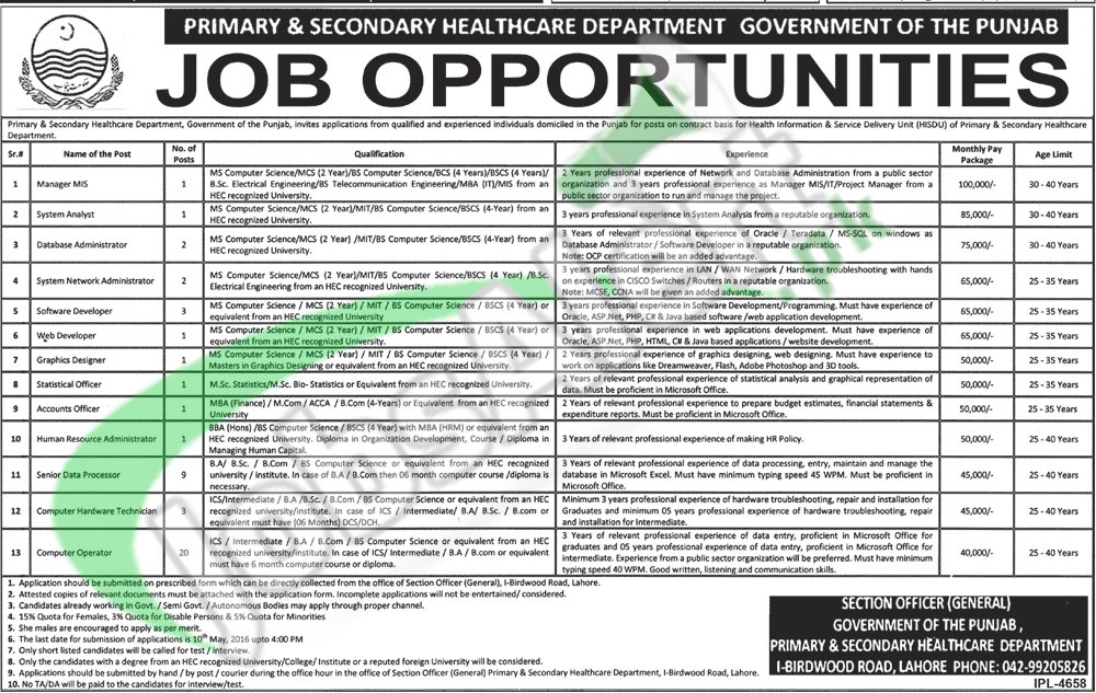 Career Offers in Jobs in Primary & Secondary Healthcare Department Punjab April 2016 For Manager MIS