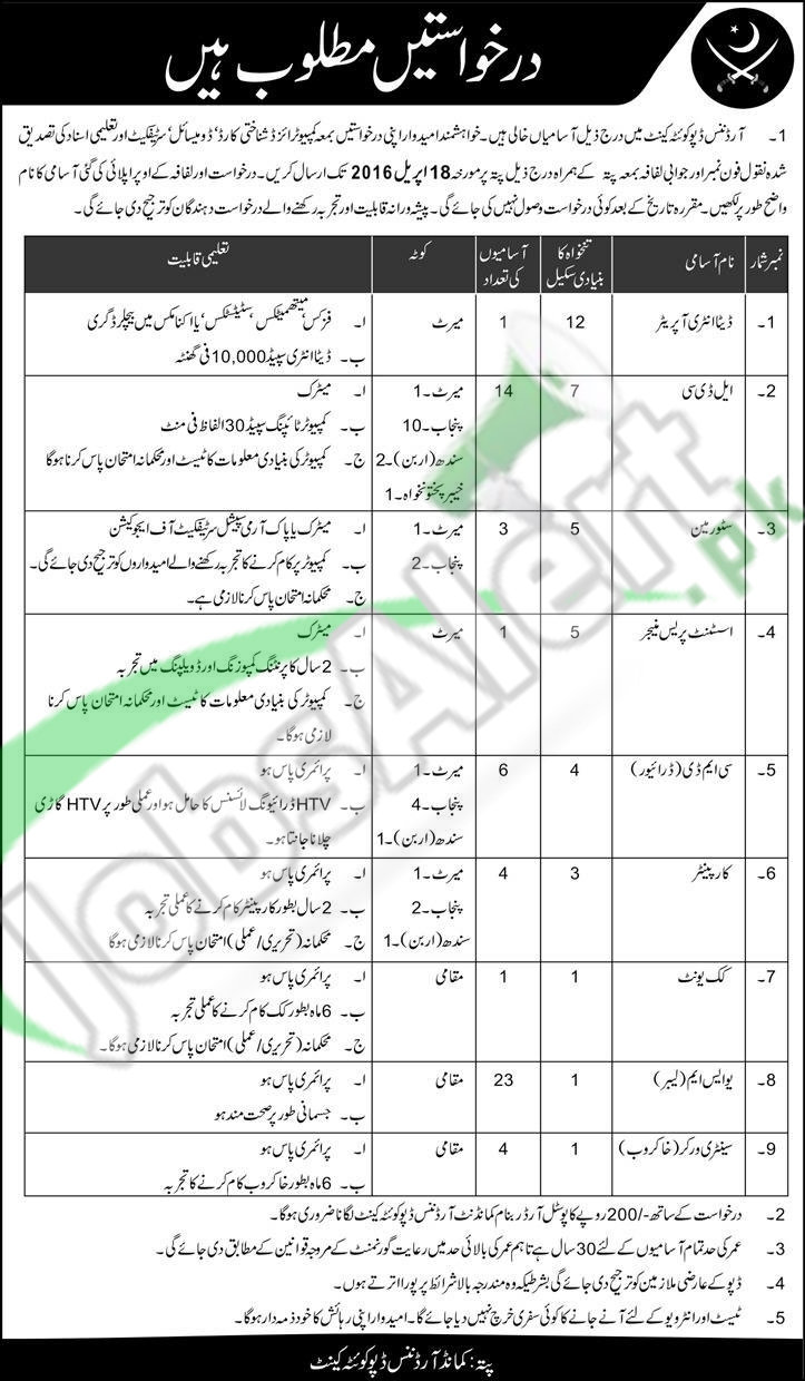 Career Offers in Pakistan Army Ordnance Depot Quetta Cantt 2016 Latest