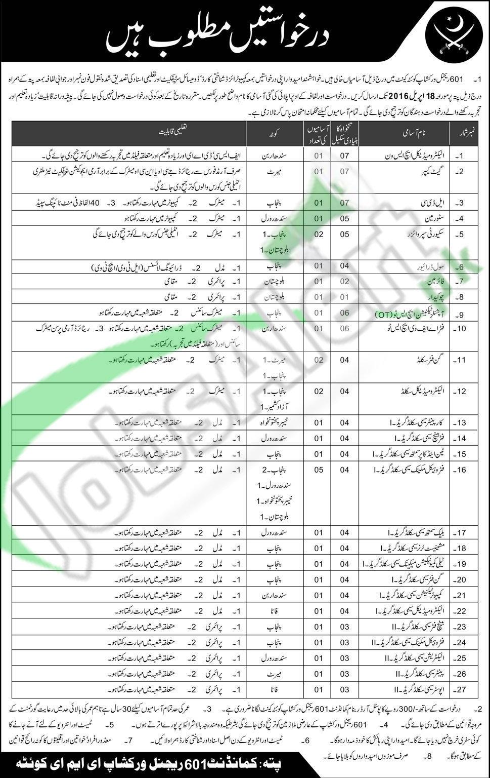 Career Opportunities in Pak Amry 601 Regional Workshop Quetta Cantt Jobs 2016