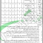 Jobs in Punjab Agriculture Department 2016 For Driver Naib Qasid Test & Interview Date
