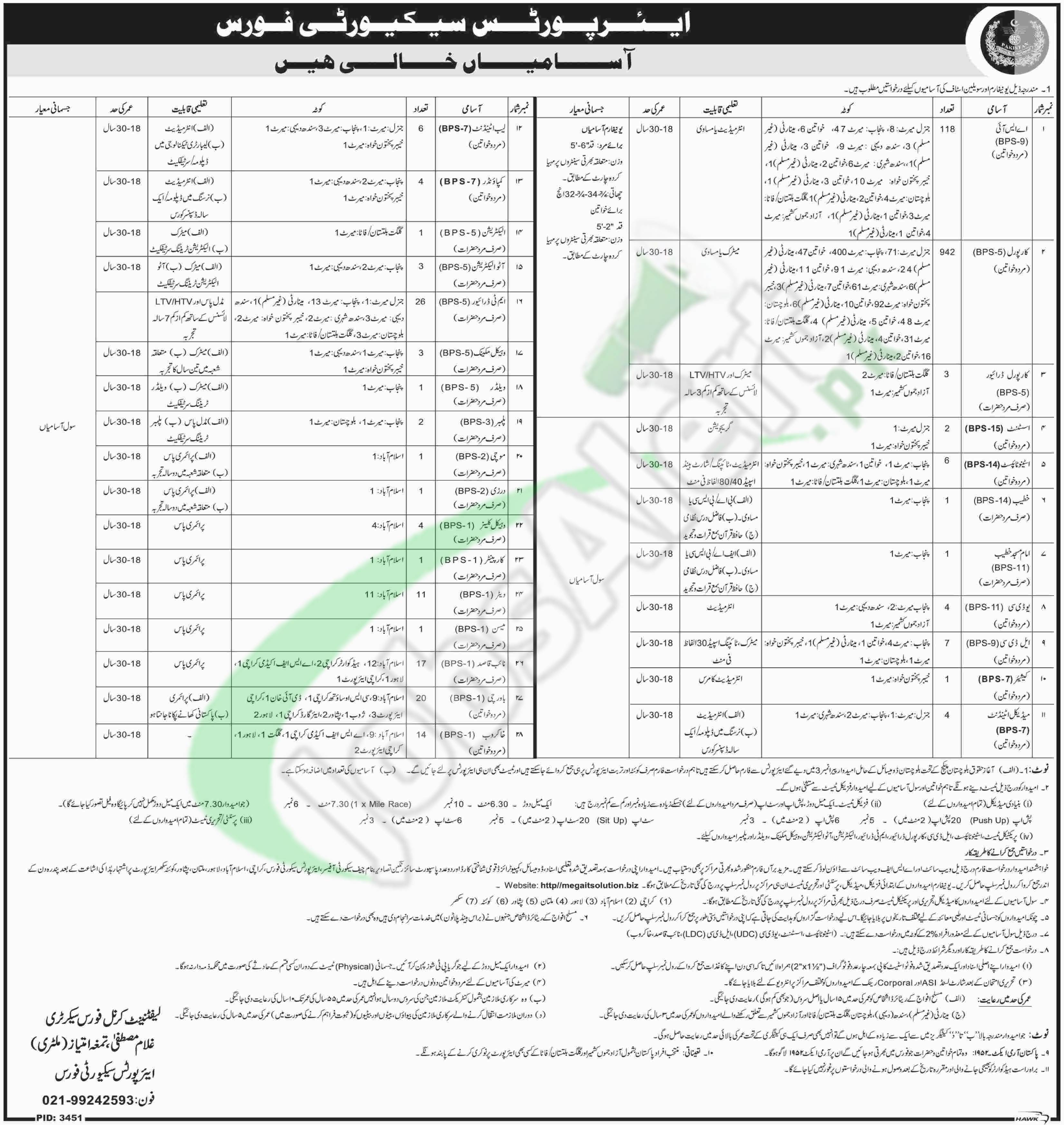 ASF Application Form 2017 Jobs for ASI & Corporal www.asf.gov.pk