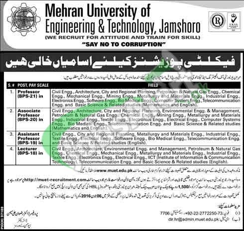 Mehran University Jamshoro Jobs