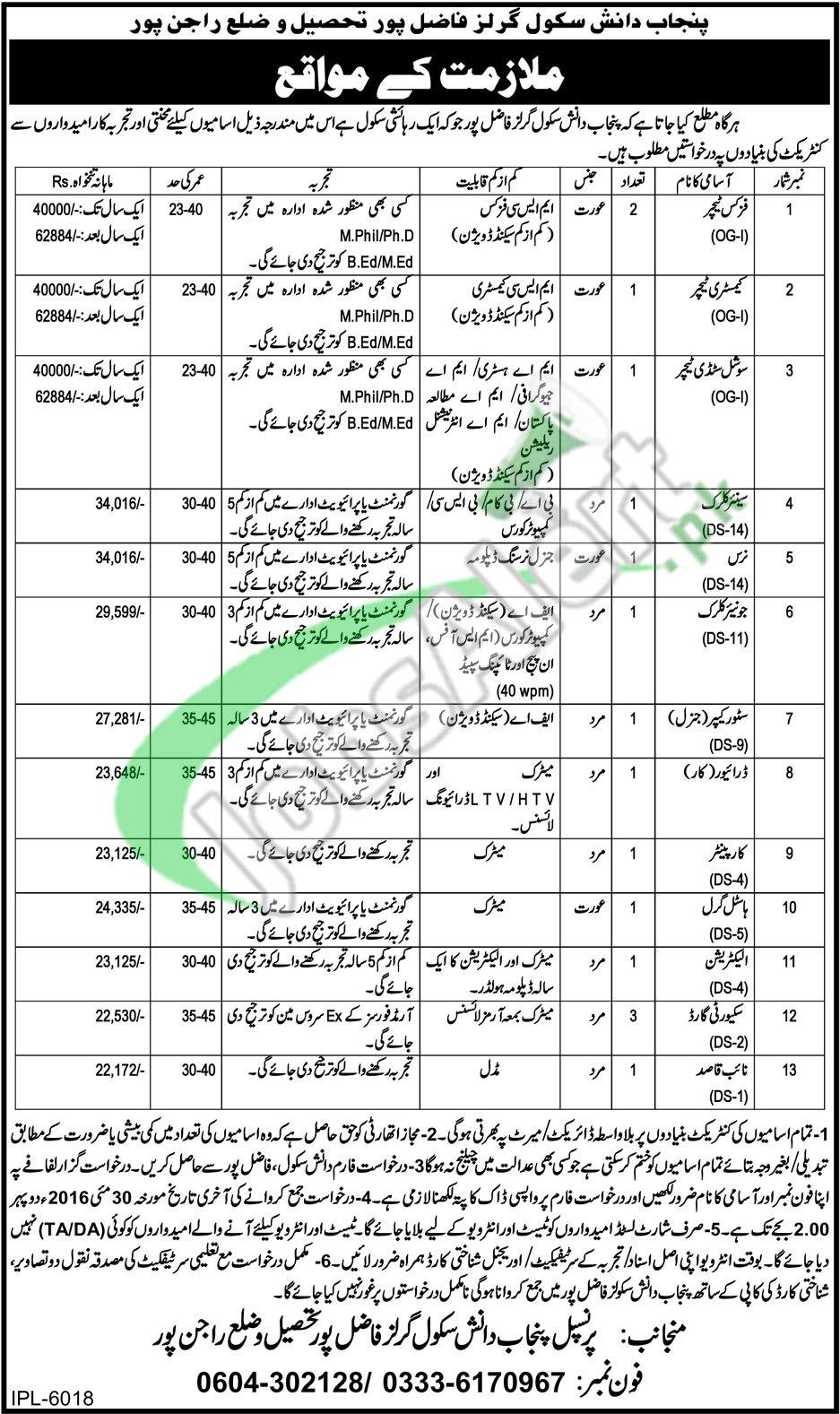 Jobs in Daanish School Fazilpur