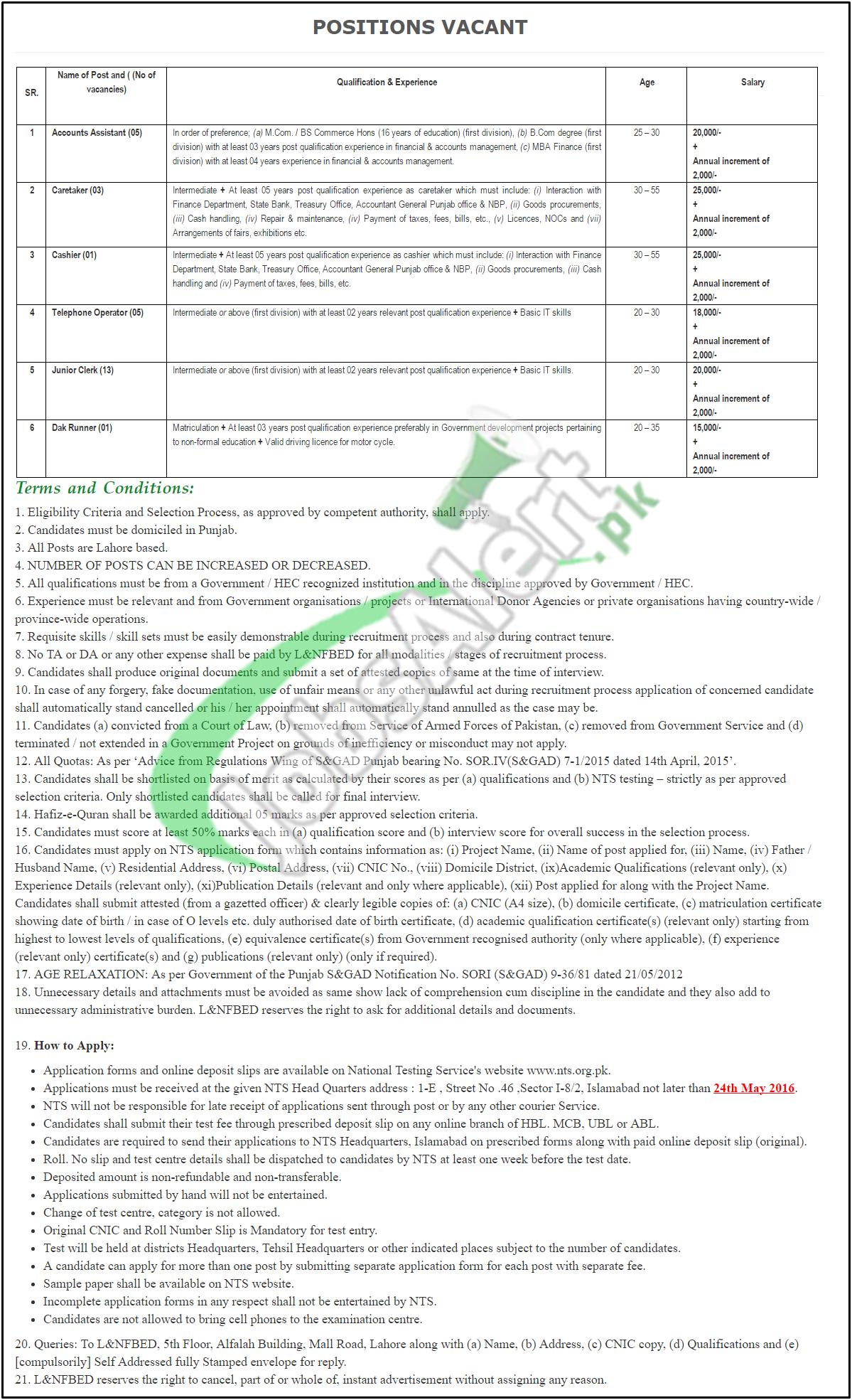 Punjab Non Formal Basic Education Department Jobs