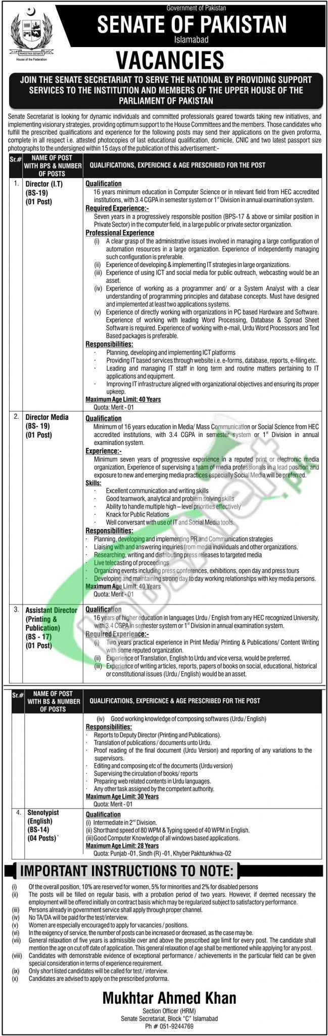 Senate of Pakistan Jobs