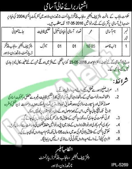 Jobs in Punjab Building Department Lahore