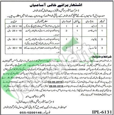 Social Welfare & Bait-ul-Maal Department