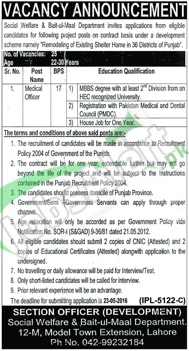Jobs in Social Welfare & Bait-ul-Maal Department Punjab