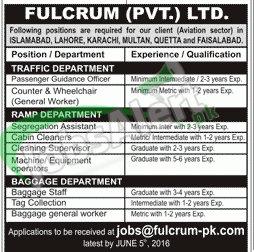 Fulcrum Pakistan