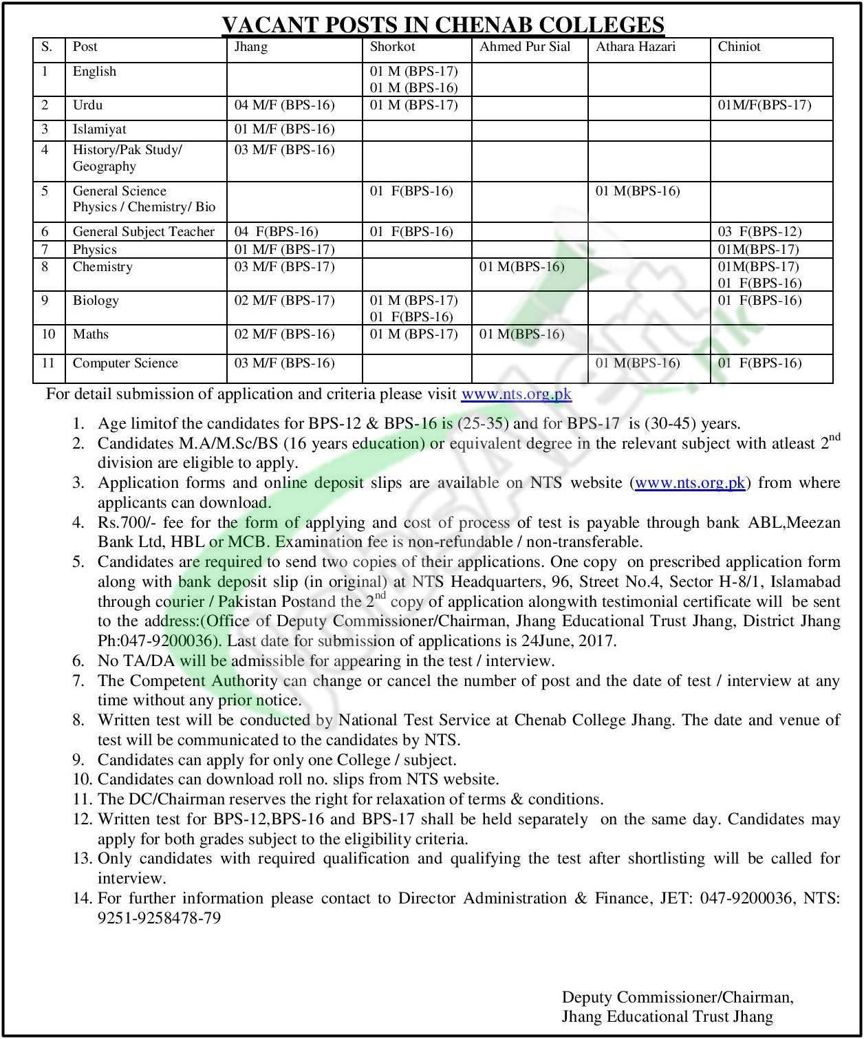 Chenab College Jhang Jobs
