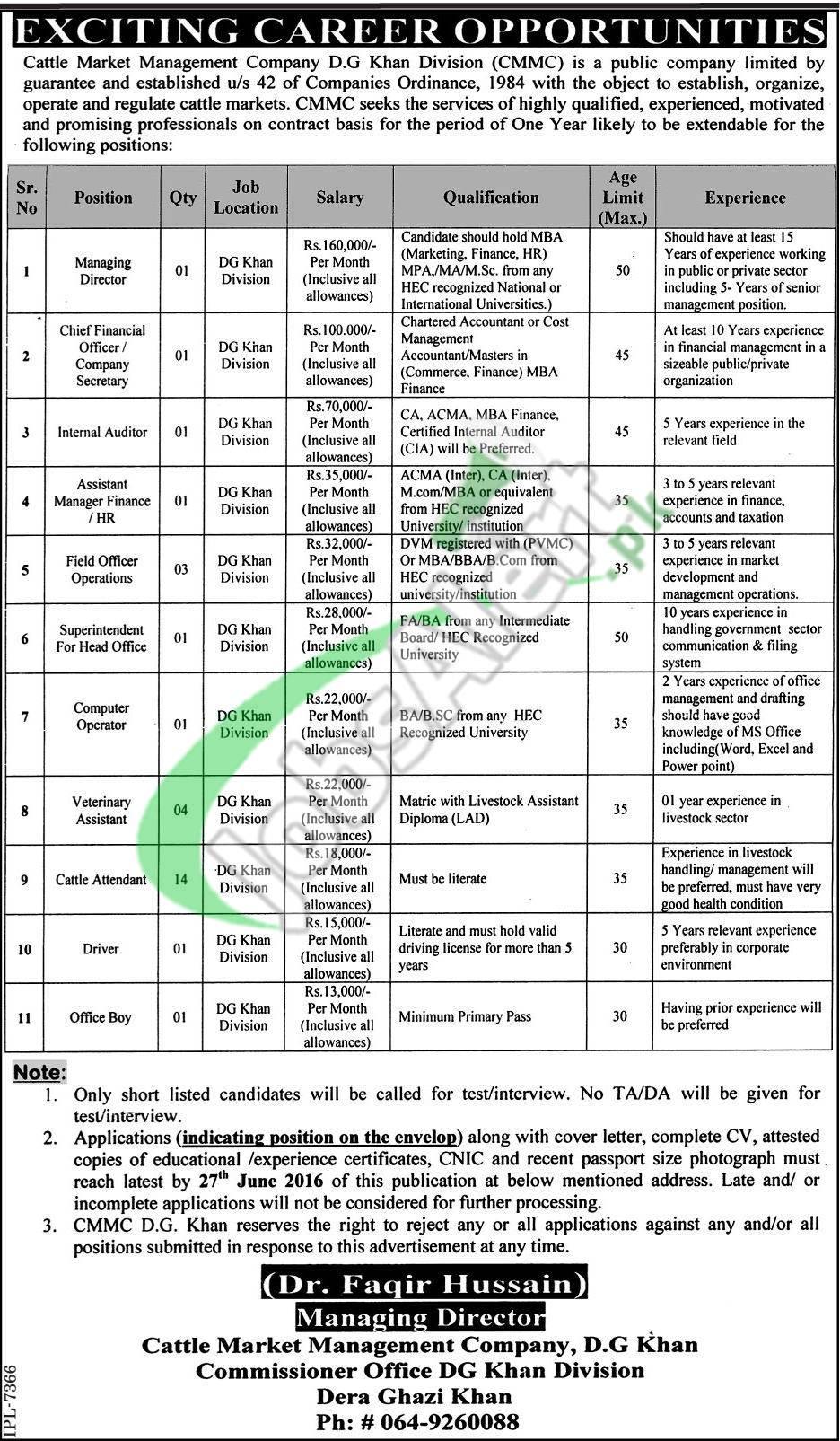 Cattle Market Management Company DG Khan Jobs