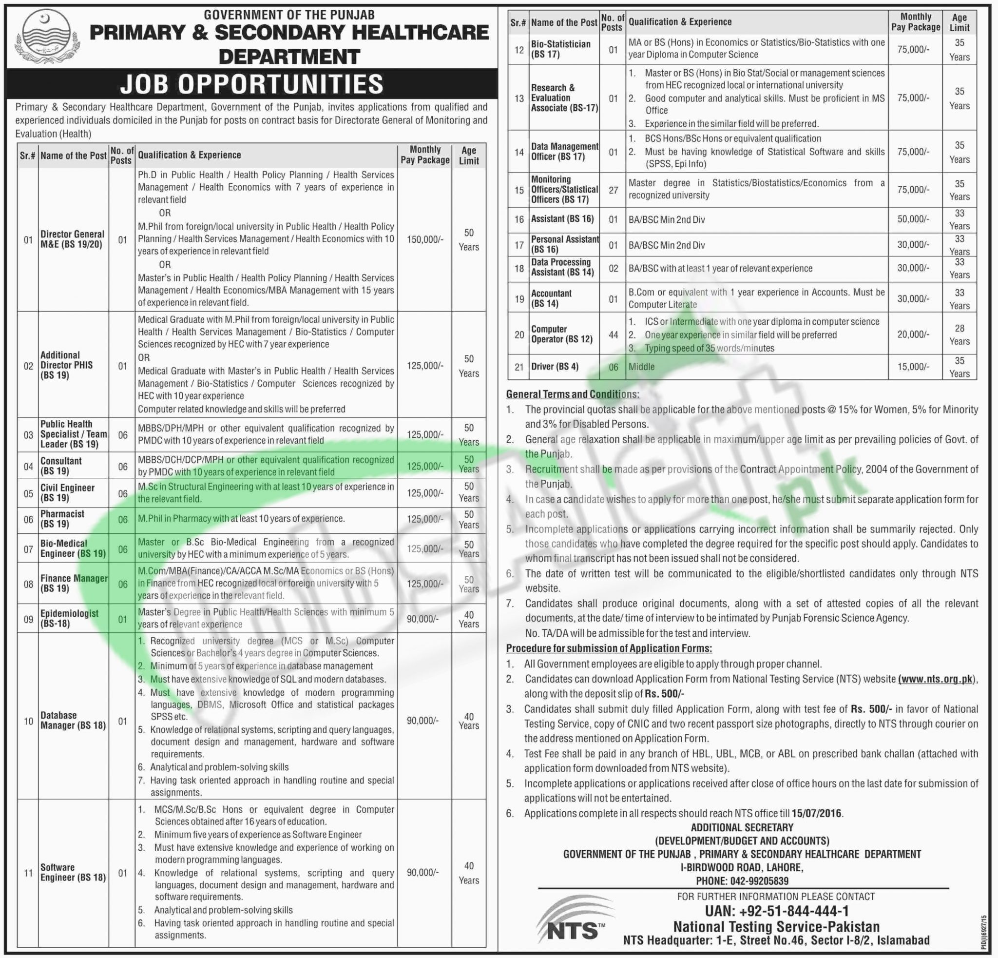 Primary & Secondary Healthcare Department Jobs
