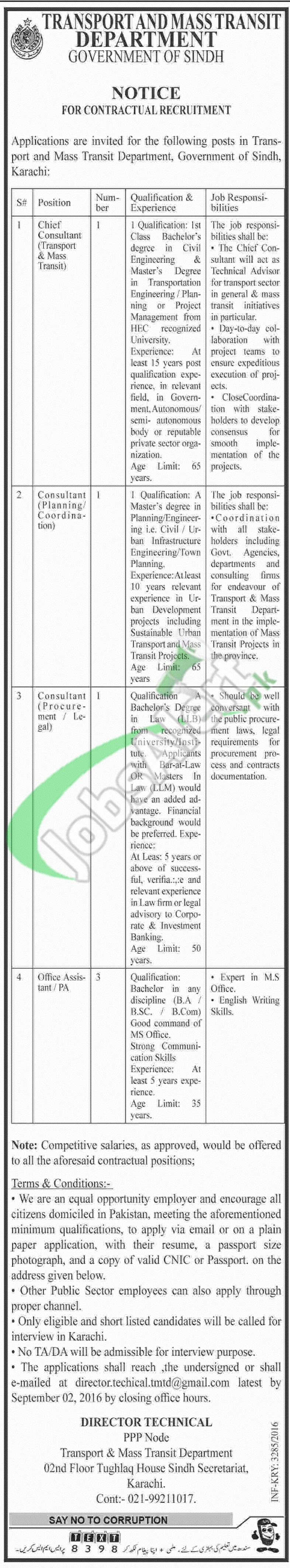 Transport Department Sindh Jobs