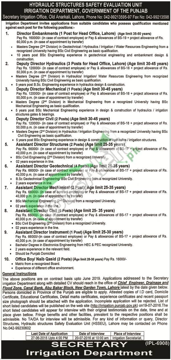 Irrigation Department Punjab Jobs