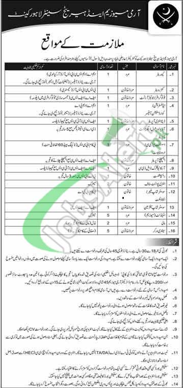 Army Museum Jobs