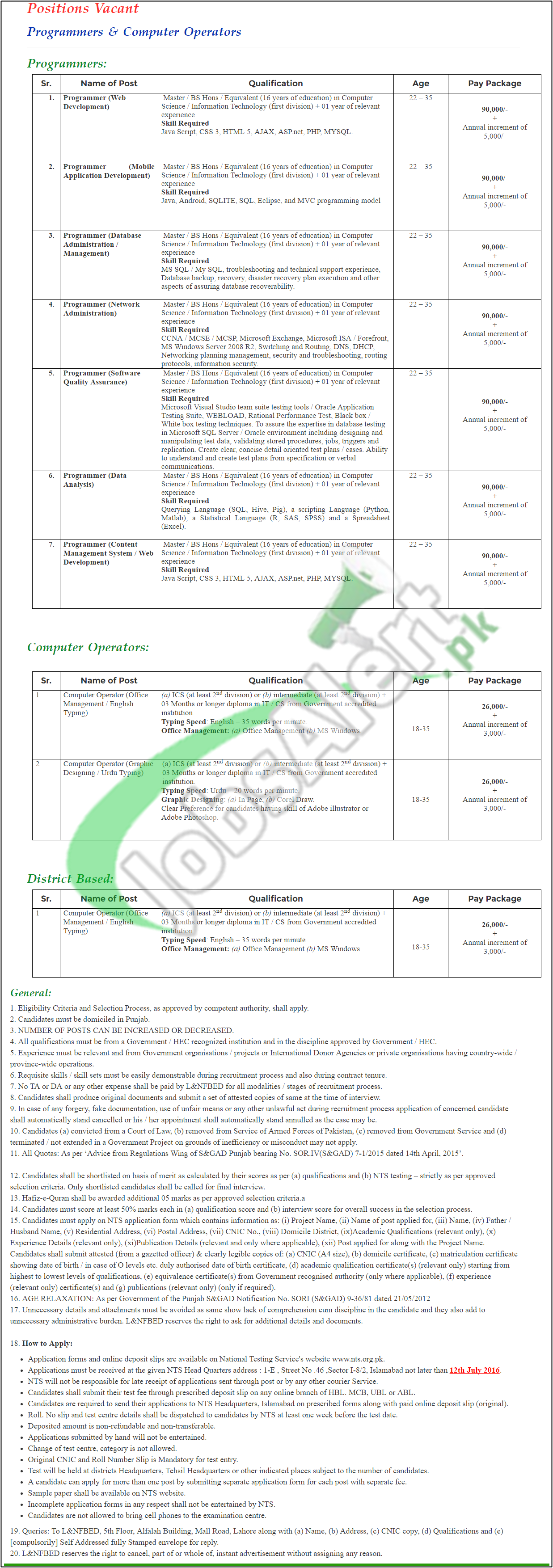 Literacy and Non Formal Basic Education Jobs