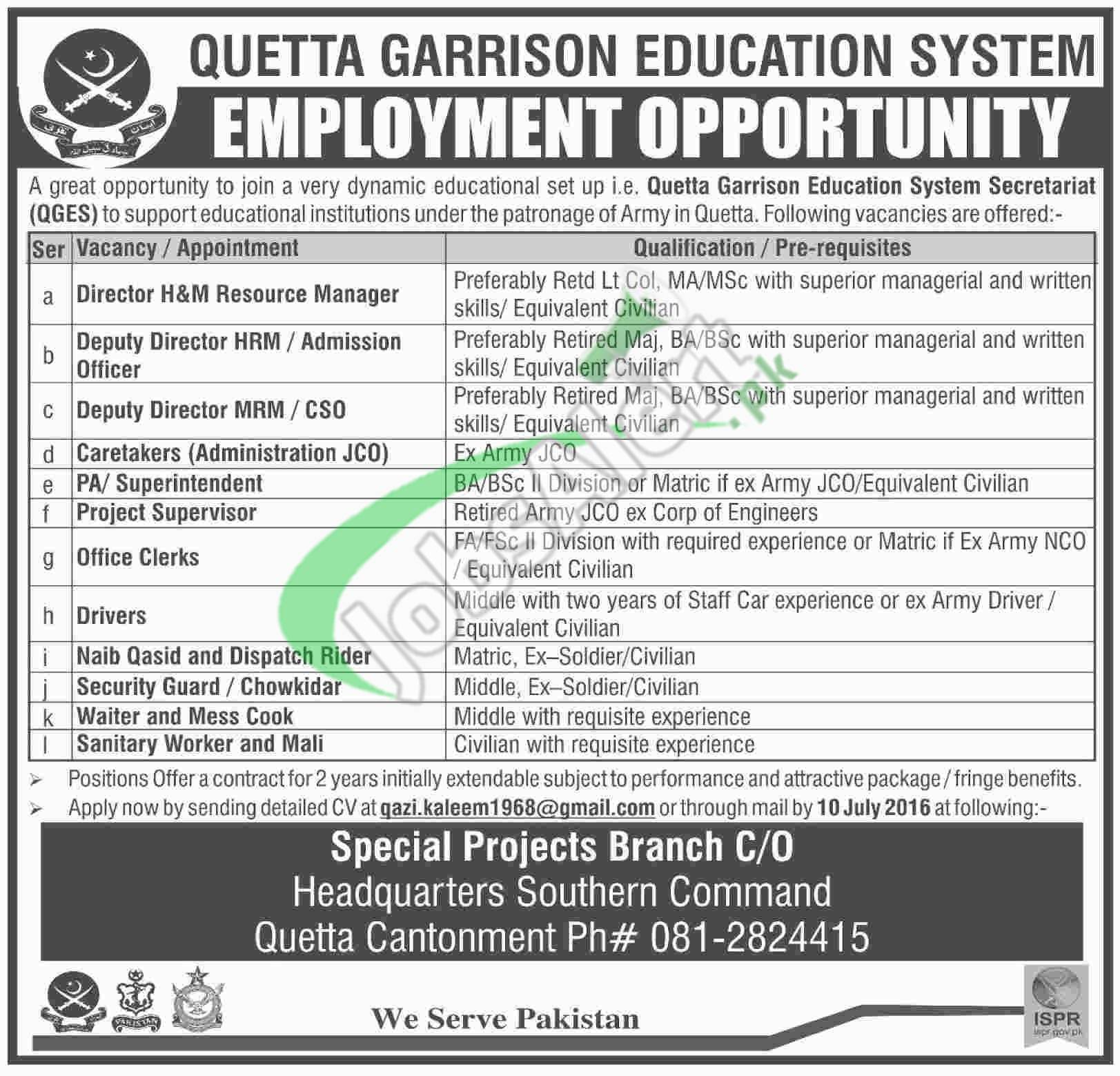 Quetta Garrison Education System Jobs