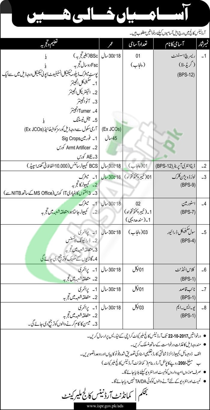 Ordnance College Malir Cantt New Jobs
