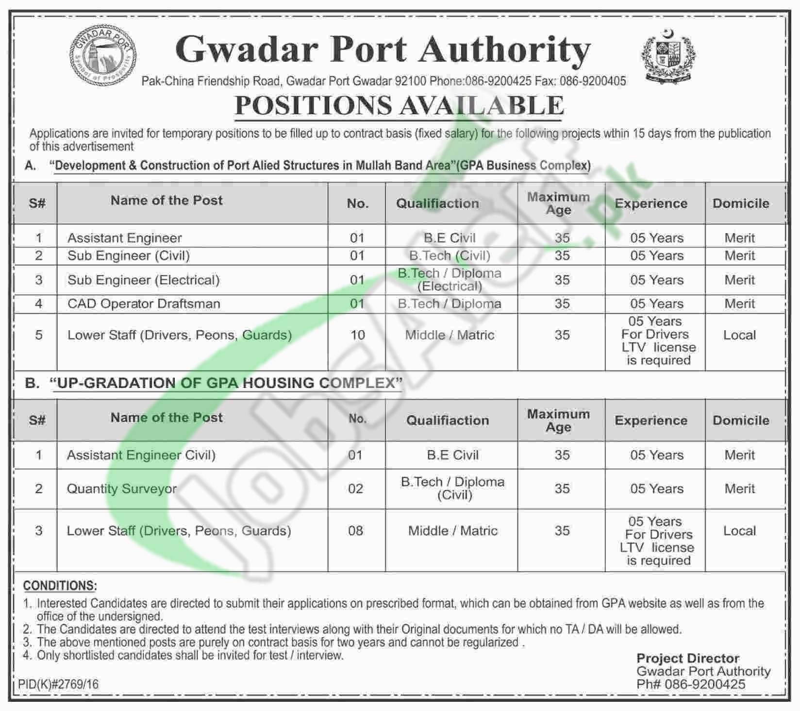gwadar port driver jobs 2018