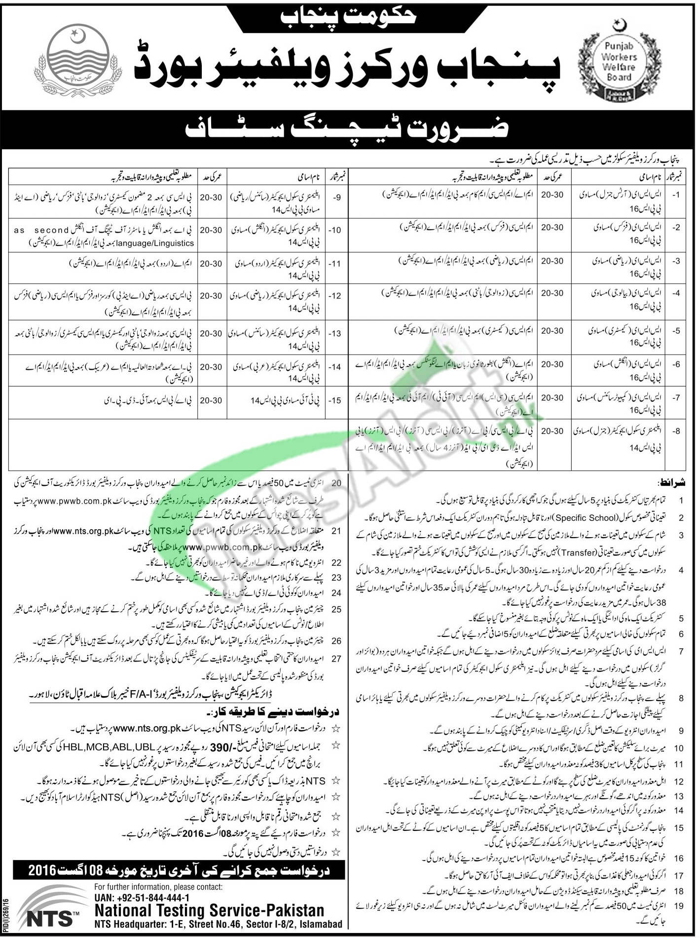 Punjab Workers Welfare Board Jobs