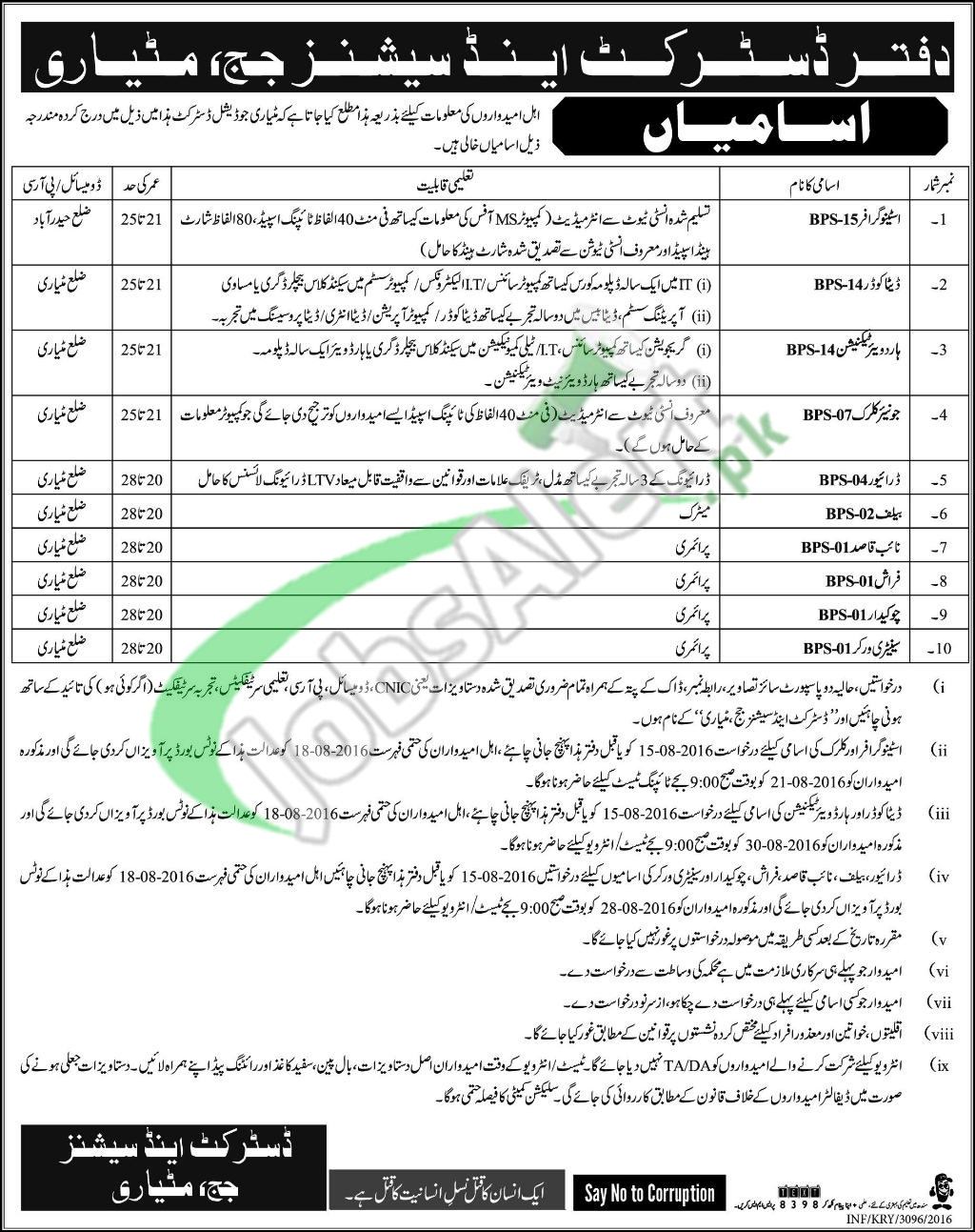 District and Session Court Matiari Jobs