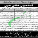Directorate of Hajj Jobs