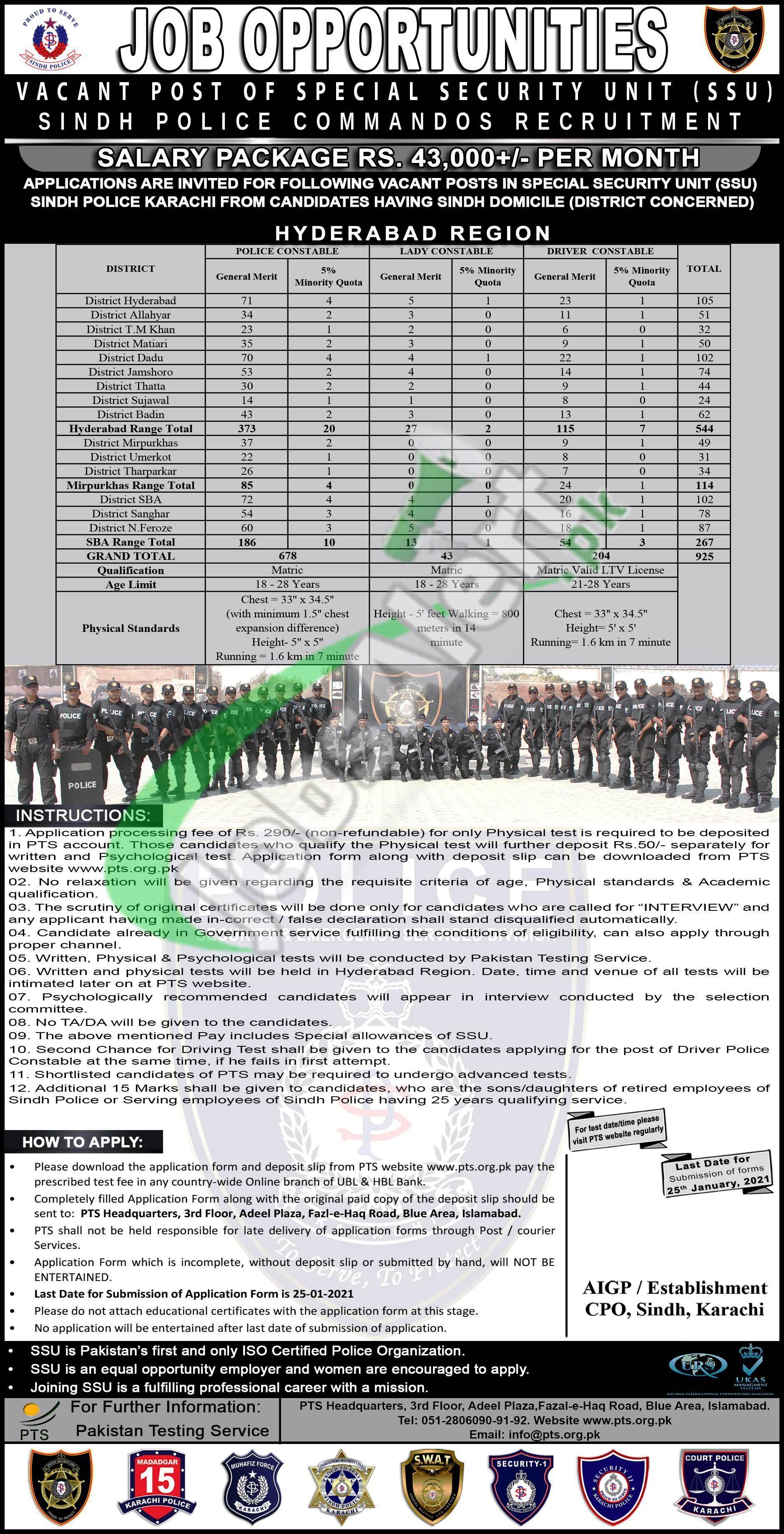 Sindh Police Commando SSU Jobs