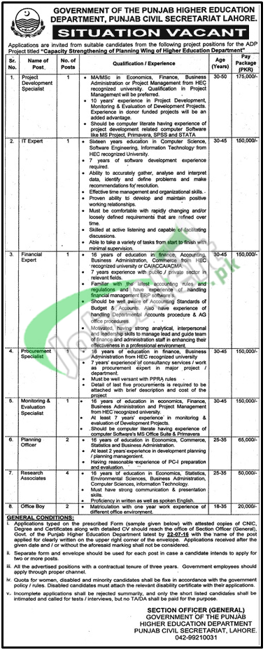 Punjab Higher Education Commission Jobs