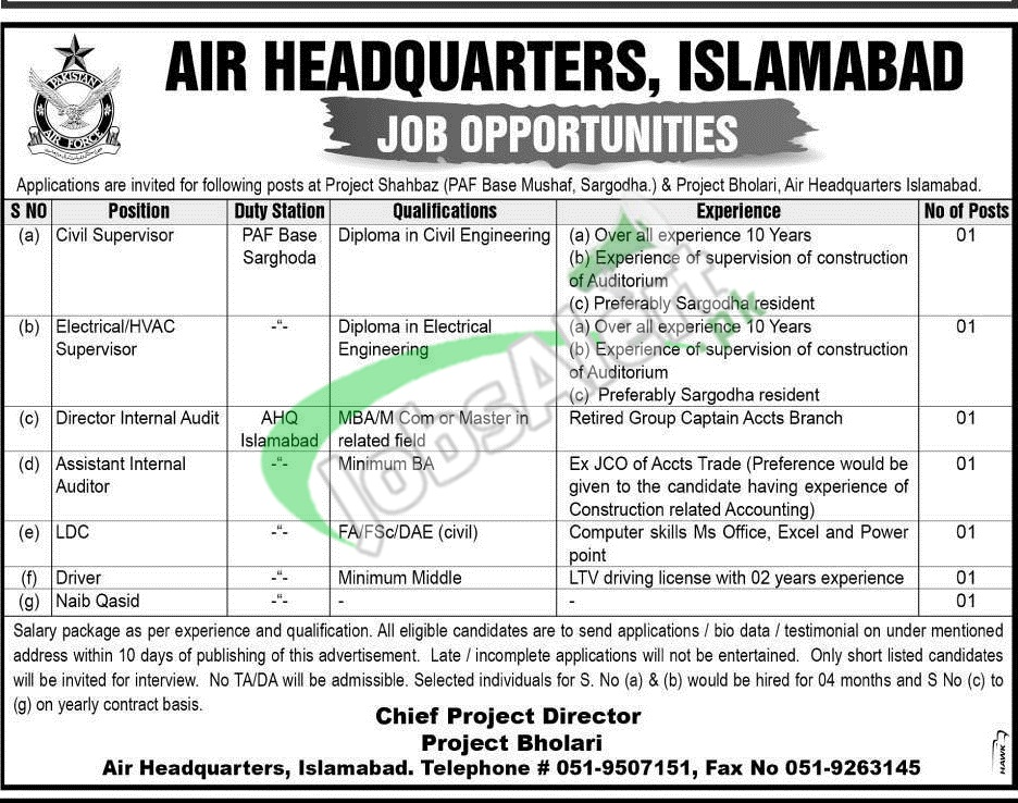 Pak Air Force Jobs