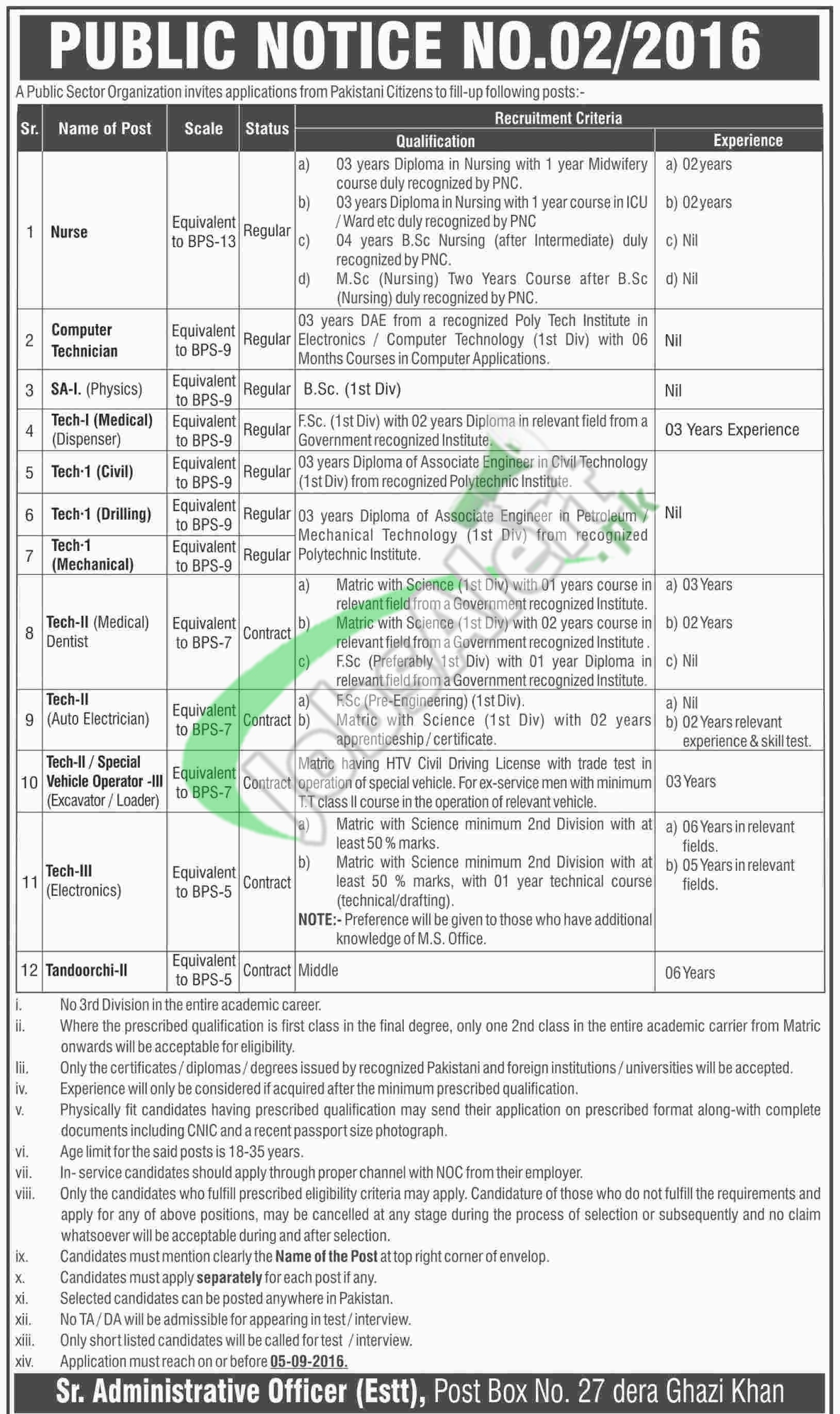 PO Box 27 Jobs 2016 Atomic Energy DG Khan Download Application Form ...