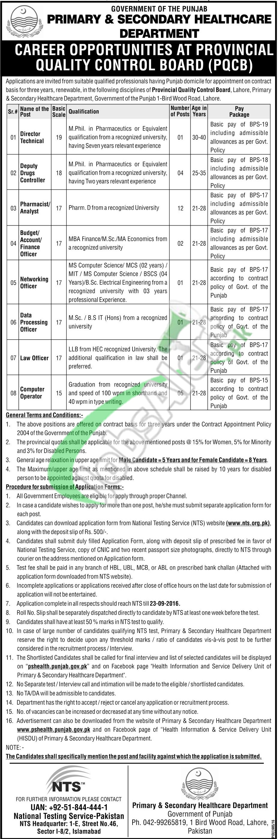 Provincial Quality Control Board Punjab Jobs