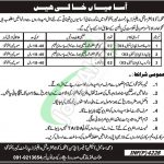 Zakat and Ushr Department KPK Jobs