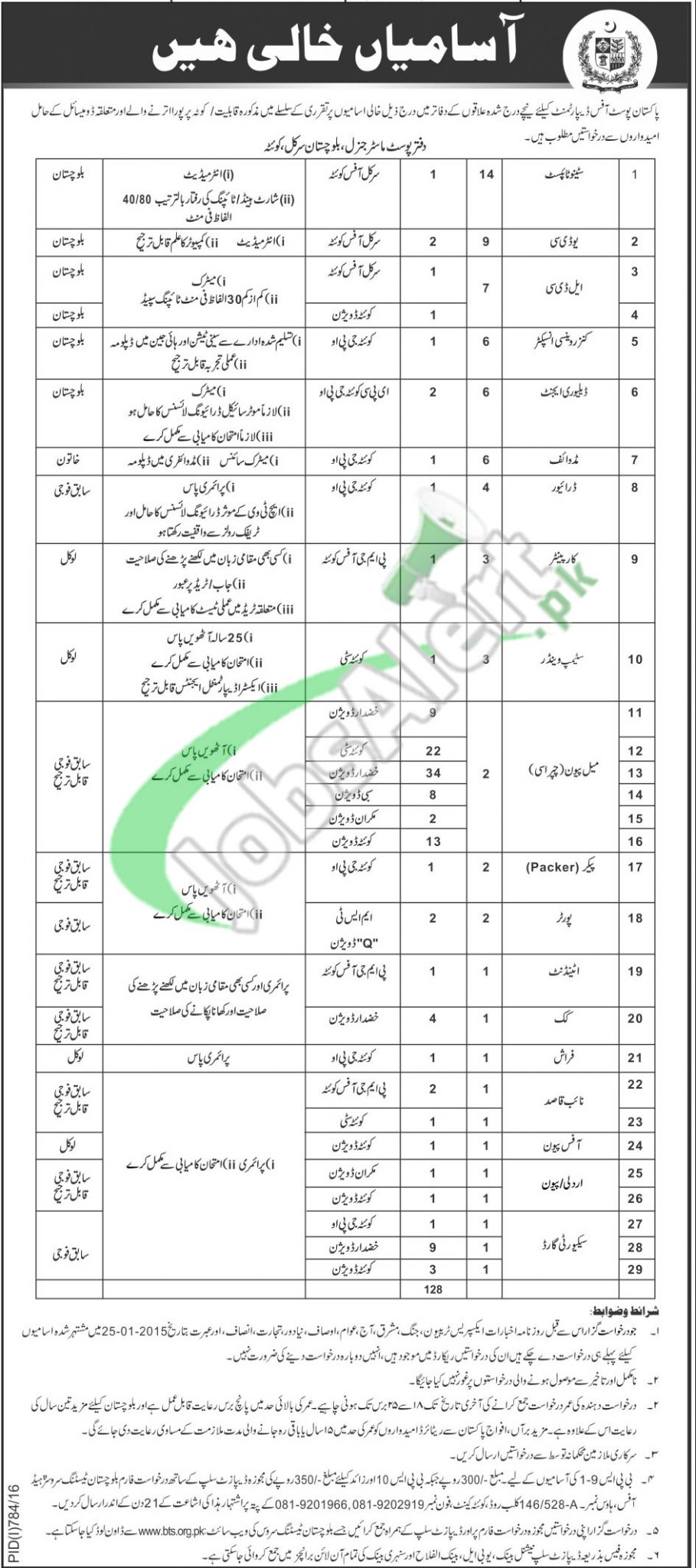 Post Office Jobs 2016 Balochistan Testing Service BTS Application ...