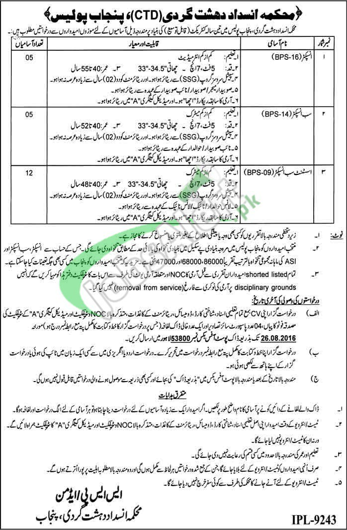 CTD Punjab Police Jobs