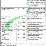 Fatima Jinnah College Chuna Mandi Lahore Jobs