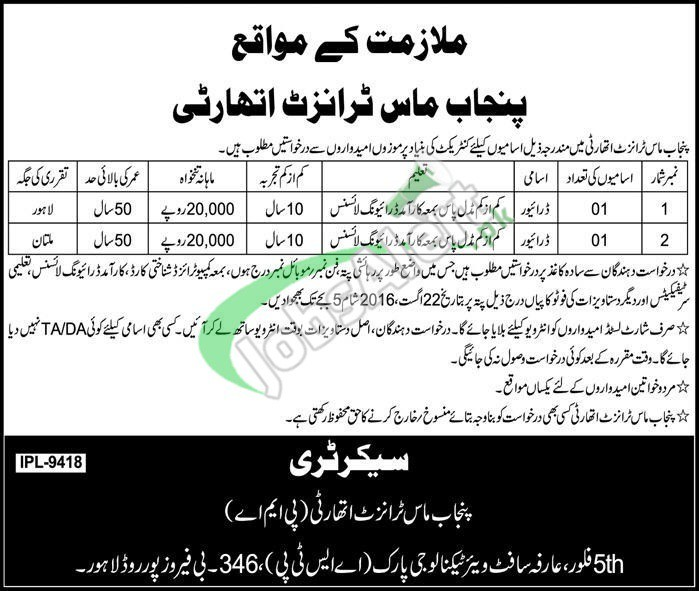Punjab Mass Transit Authority Jobs