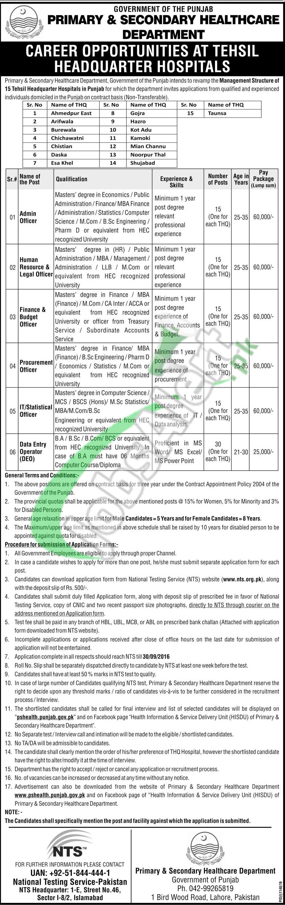 Primary & Secondary Healthcare Department Jobs