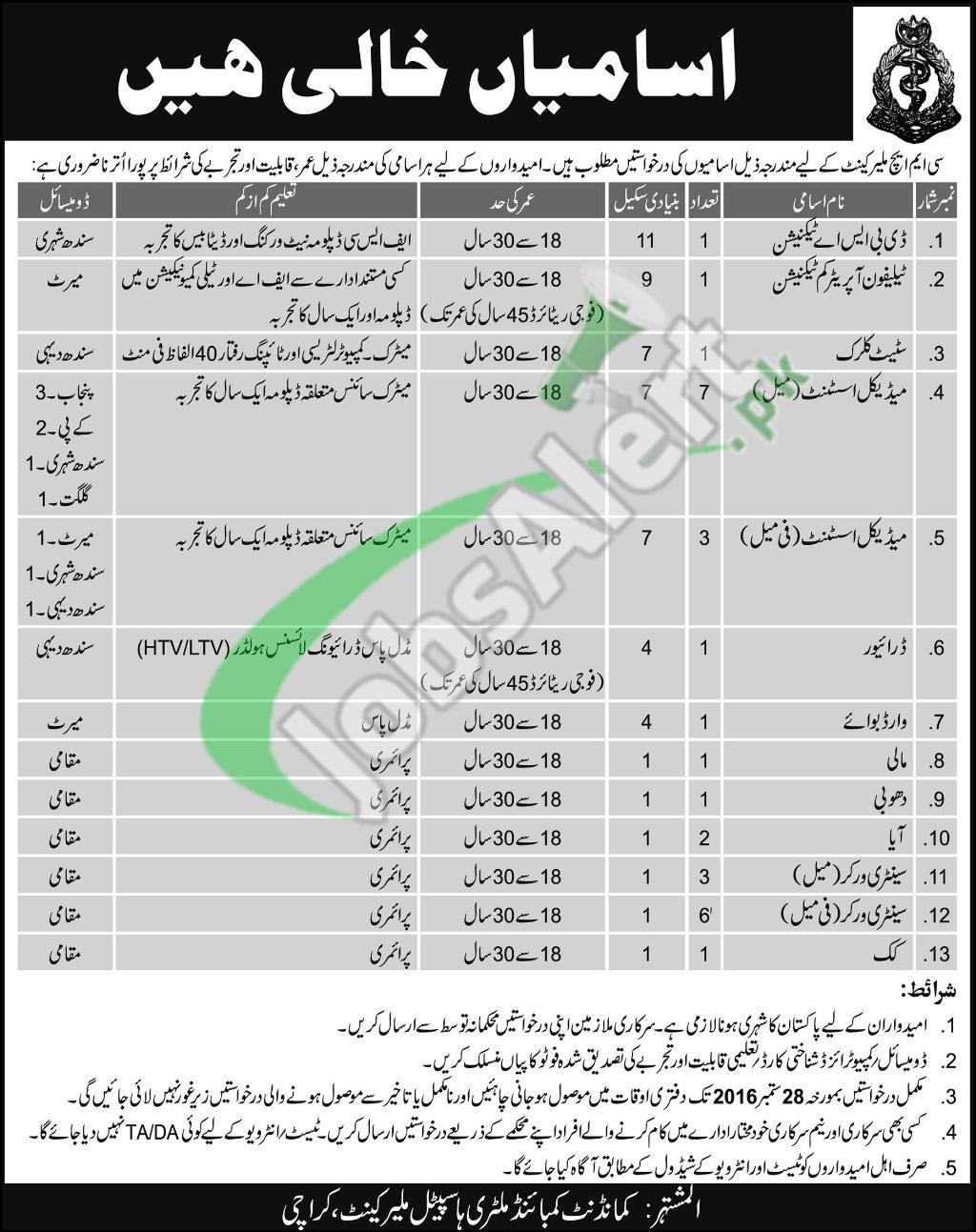 CMH Malir Cantt Karachi Jobs