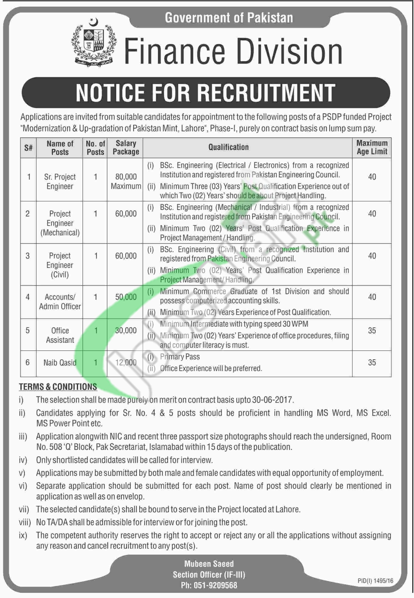 Pakistan Mint Lahore Jobs
