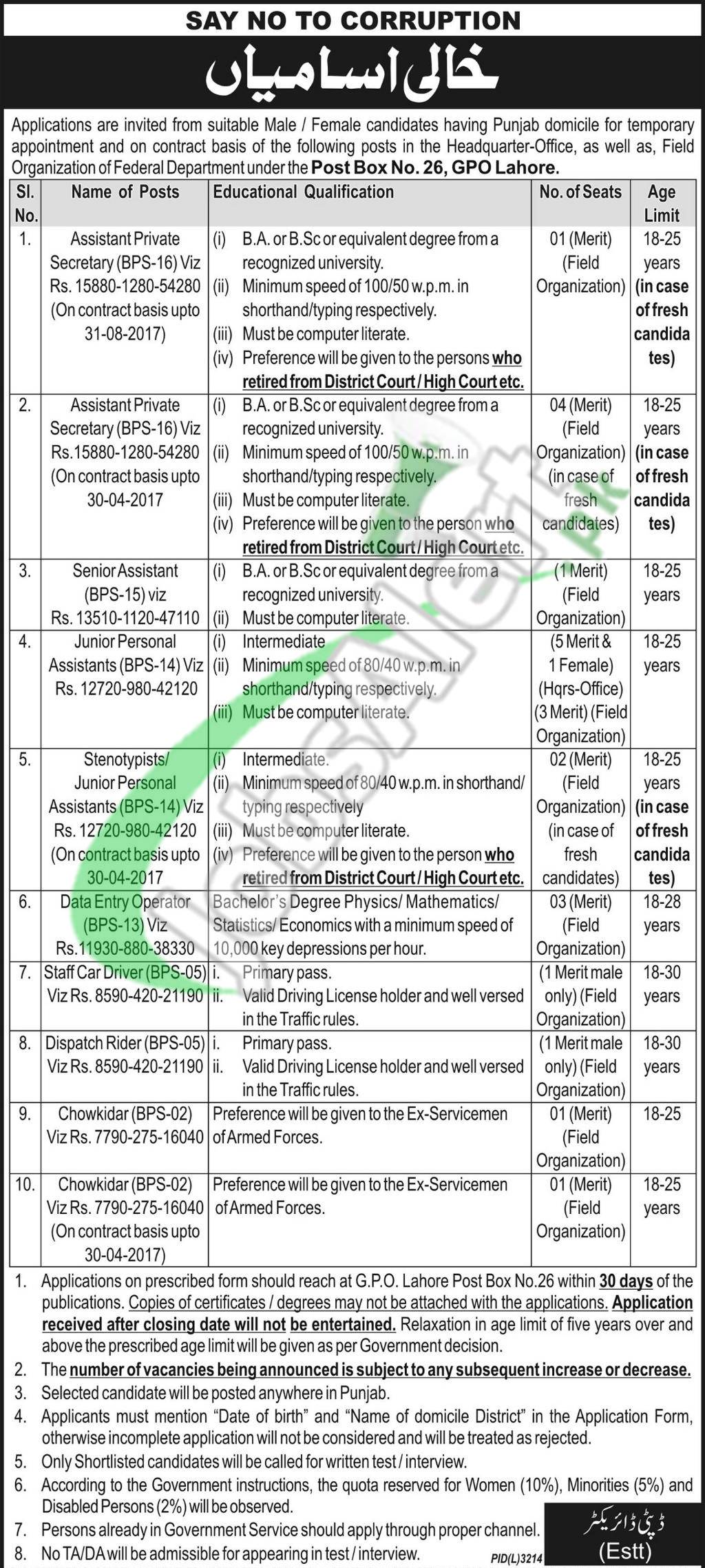 Election Office Jobs
